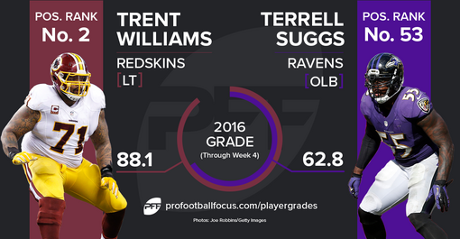 williams-suggs_player-matchup.png